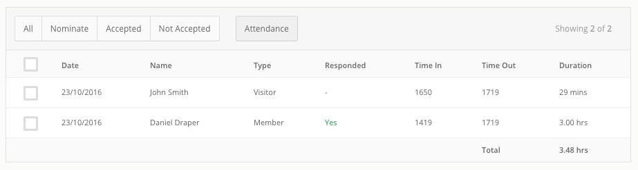 2016 10 event attendance